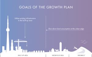 The Growth Plan Purpose