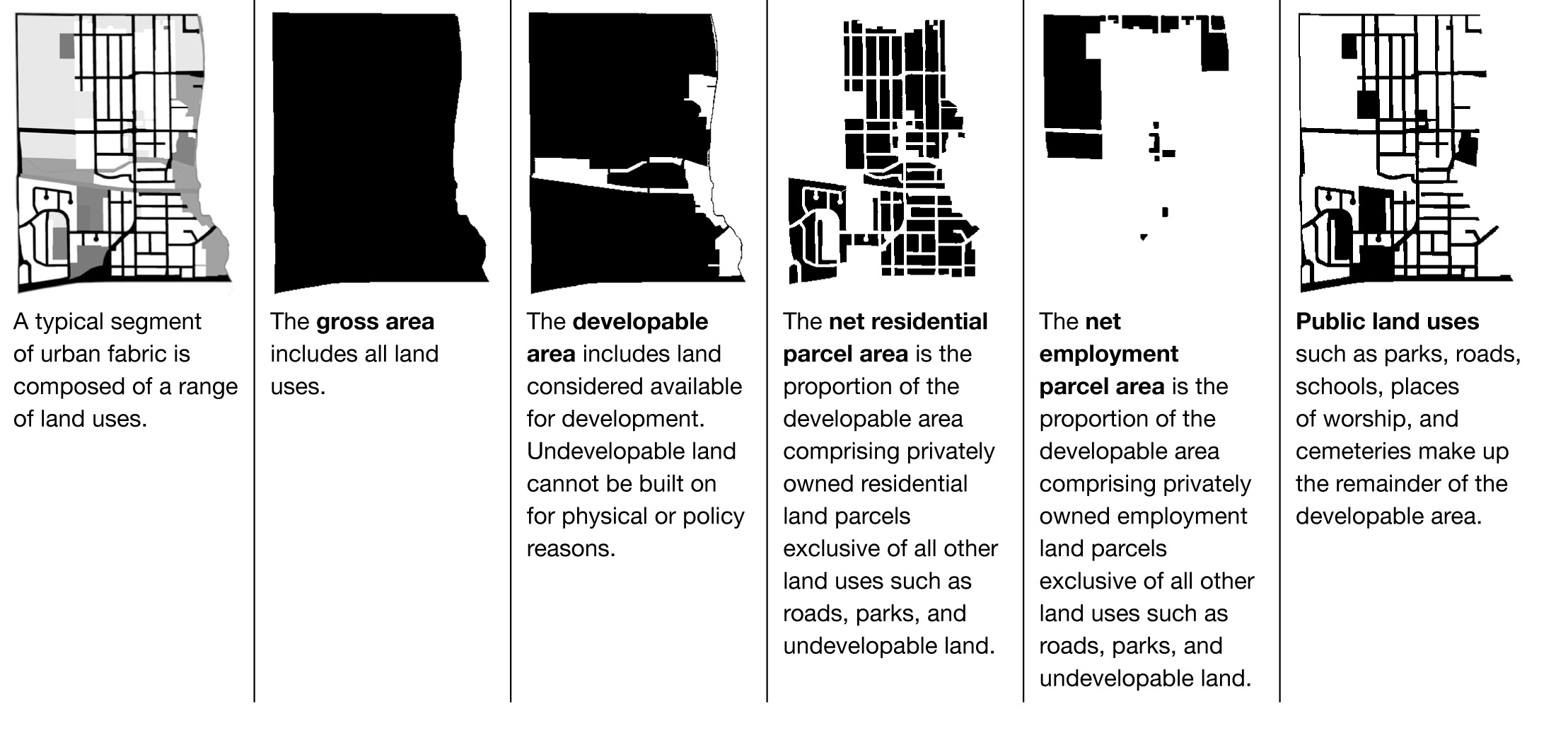 Density as an indicator of urban form | Neptis Foundation